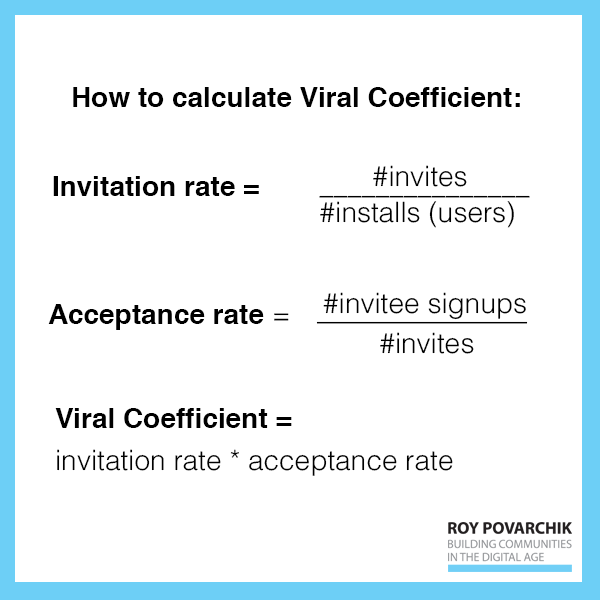 Viral Cofficient formula Are You Missing Out On These 3 Powerful Offline Referral Opportunities ?