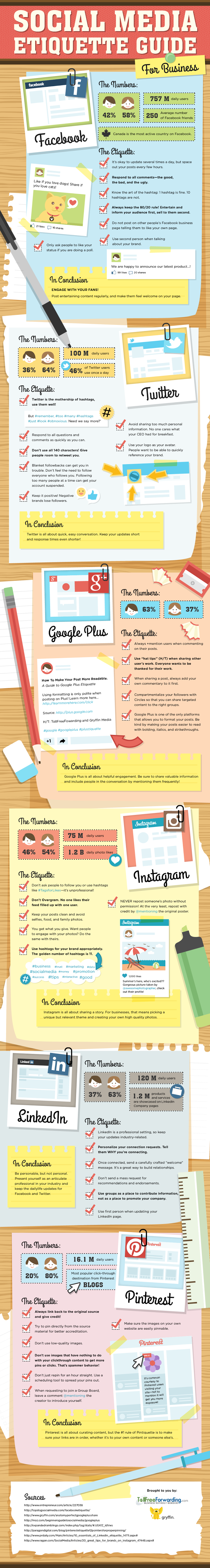 Your complete social media etiquette guide [infographic] by  http://tollfreeforwarding.com