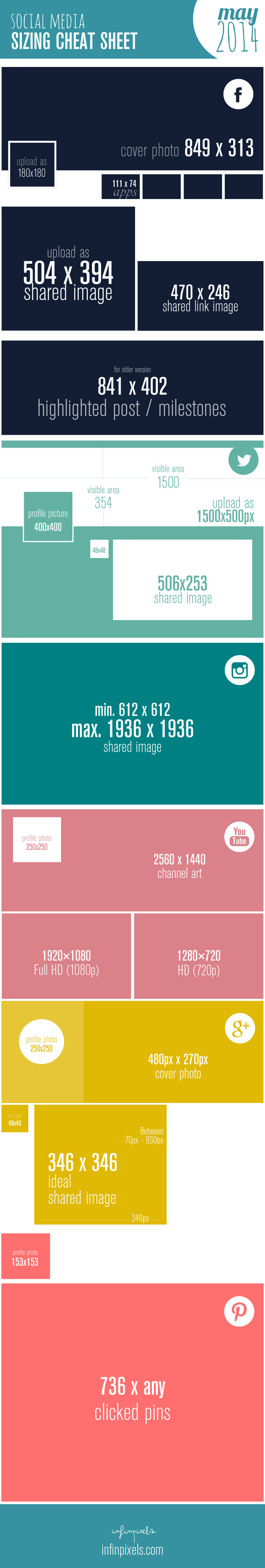 Social media image sizes by infiinpixels