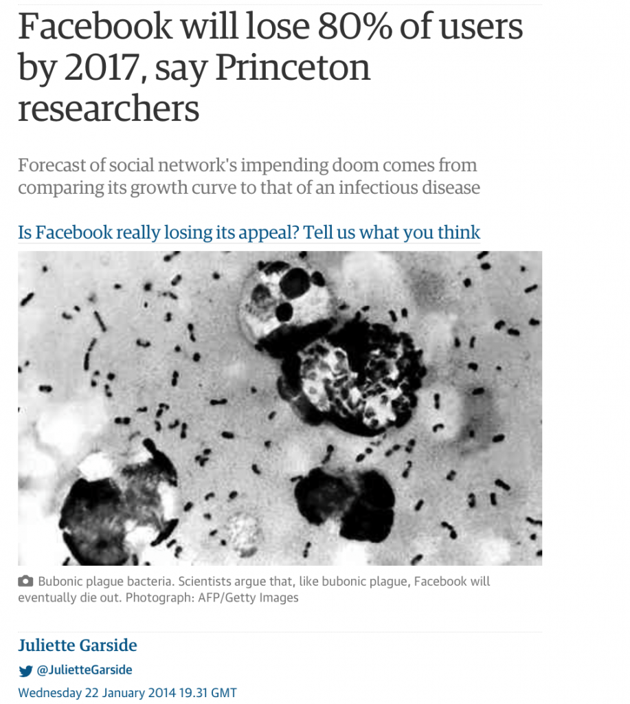 Thegurdian.com - Facebook Will Lose 80% of Users by 2017!