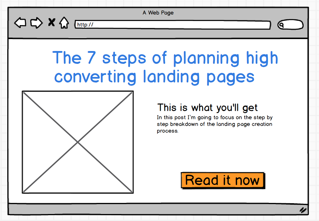 The 7 steps of planning high converting landing pages
