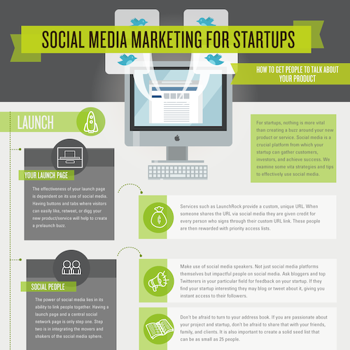 Master social media marketing for startups
