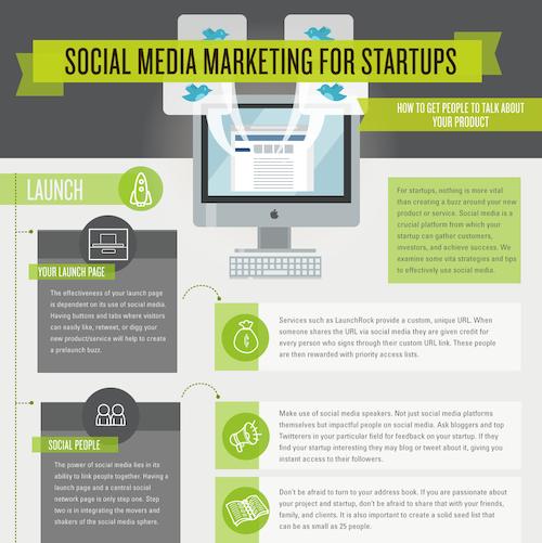 Master social media marketing for startups